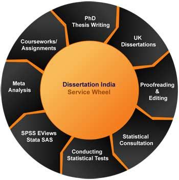 Dissertation Abstract Writing Service Pro-Paperscom